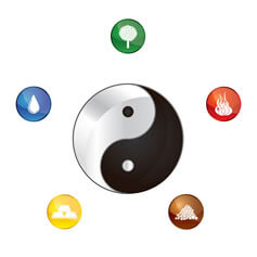 Five Element Acupuncture Irvine